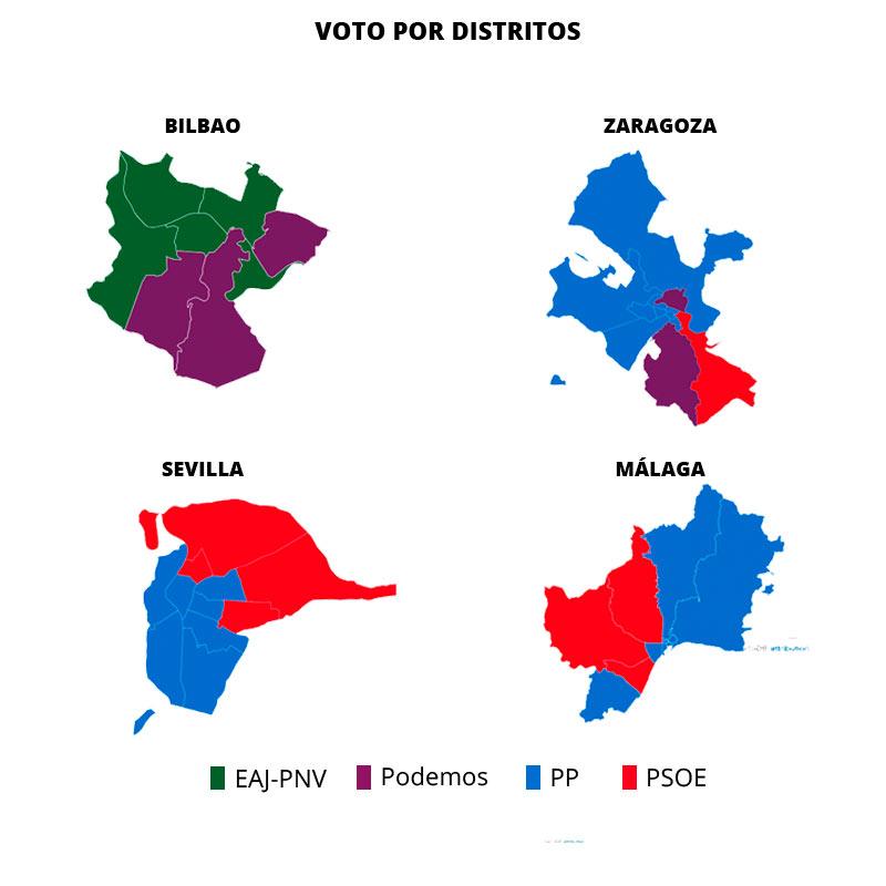 Resultados por distritos en Bilbao, Zaragoza, Sevilla y Málaga
