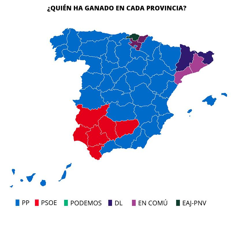 El PP no pierde el centro (de la península)