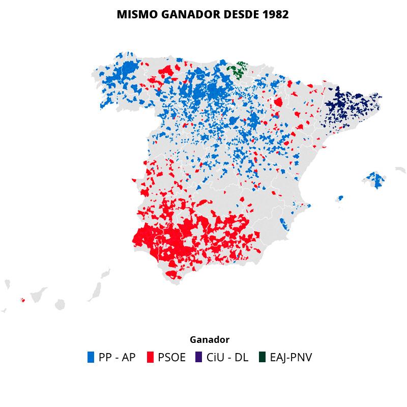 2.000 municipios, fieles al PP y PSOE desde 1982