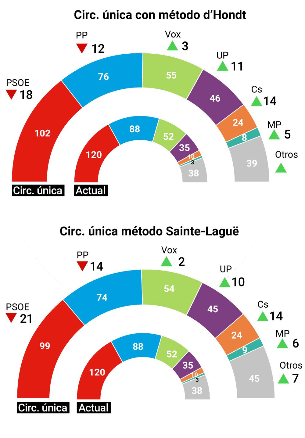 10-N  Elecciones,   Sondeo Plazoletero  - Página 3 Unica_mobile